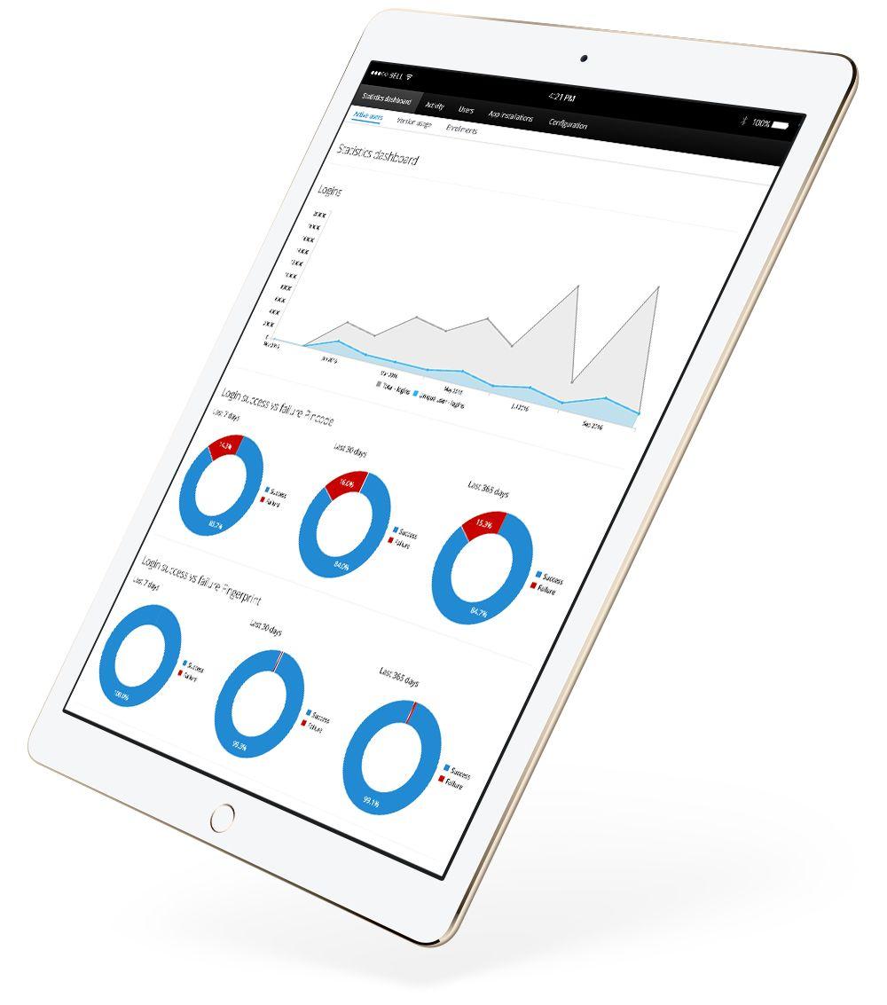 Agencasa - Servizi Digitali Innovativi